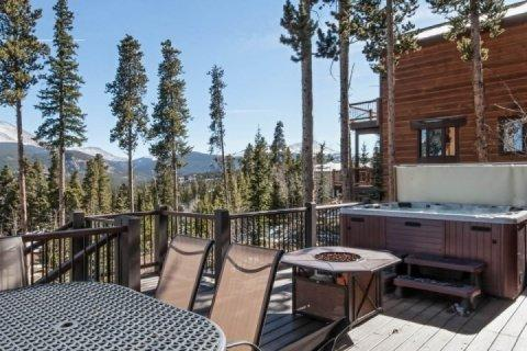 Breckenridge Spring Break Cabin Rental